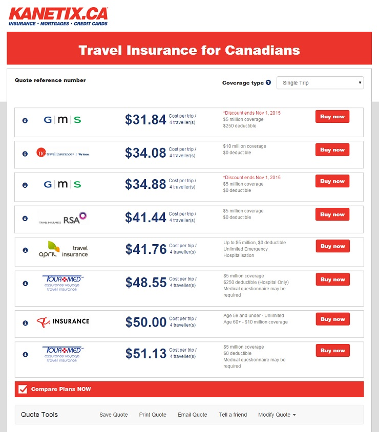 Cost Of Annual Travel Insurance
